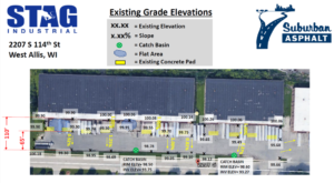 existing grade elevations
